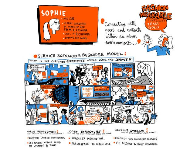 orange storyboard-593