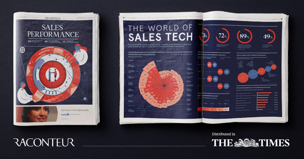 As featured in Raconteur's sales Performance Report in The Times